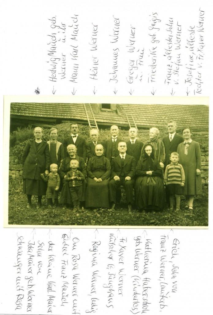 Ketterers (1930), Familien Werner. Hinten von links: (1) Hedwig Mauch, geb. Werner und ihr Mann; (2) Karl Mauch; (3) Heiner Werner; (4) Johannes Werner (Aichhalden); (5) Gregor Werner und Frau; (6) Friederike Werner, geb. Geigis (Schramberg); (7) Franz, ältester Sohn von Stefan Werner; (8) Josefine, älteste Tochter von Franz Xaver Werner (Schramberg). Vorne von rechts: (1) Erich, Sohn von Franz Werner (Lauterbach); (2) Katherina Haberstroh, geb. Werner (kinderlos); (3) Franz Xaver Werner, Kutscher bei Junghans (Schramberg); (4) Regina Werner (ledig); (5) Oma Rosa Werner mit Enkel Franz Mauch; (6) Karl Maier, der kleine Sohn von (7) Ida Maier, geb. Werner, schwanger mit Rosa. [Seite 24]